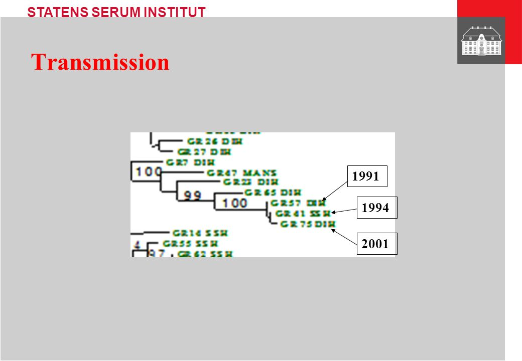 Transmission 1991 1994 2001