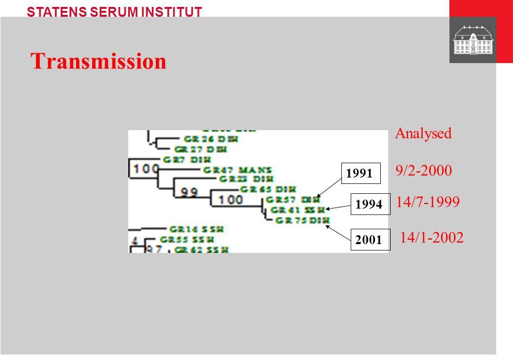 Transmission Analysed 1991 1994 2001 9/2-2000 14/7-1999 14/1-2002