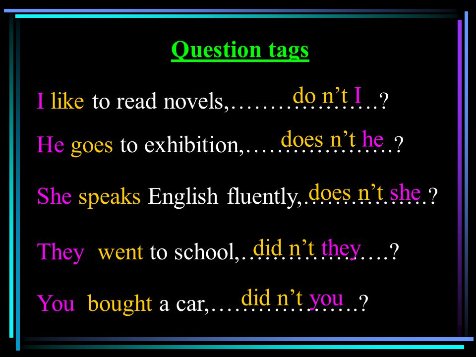 Question tags do n't I. I like to read novels,………………. does n't he. He goes to exhibition,……………….