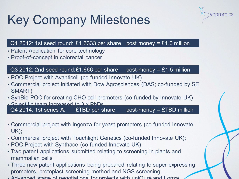 Key Company Milestones