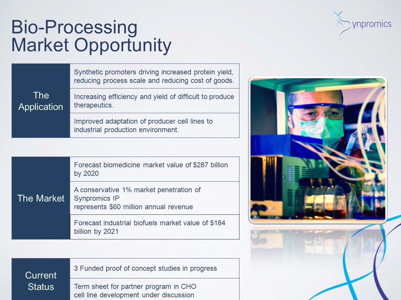 Bio-Processing Market Opportunity