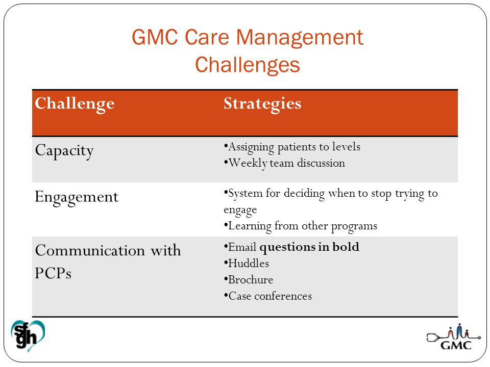 GMC Care Management Challenges