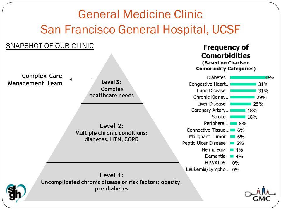 General Medicine Clinic San Francisco General Hospital, UCSF