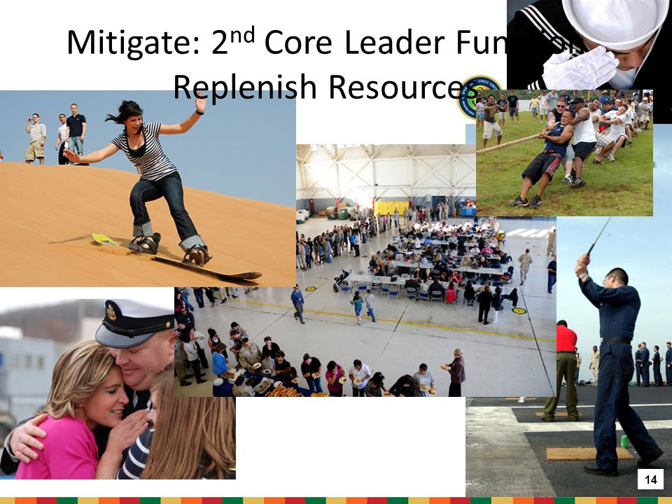 Mitigate: 2nd Core Leader Function Replenish Resources