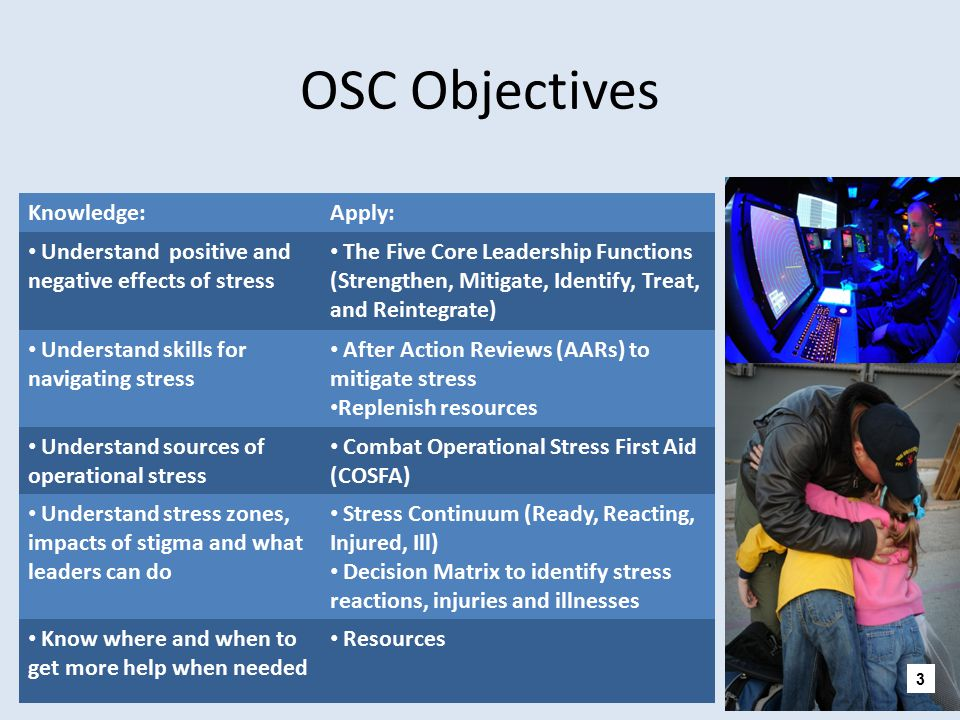 OSC Objectives Knowledge: Apply: