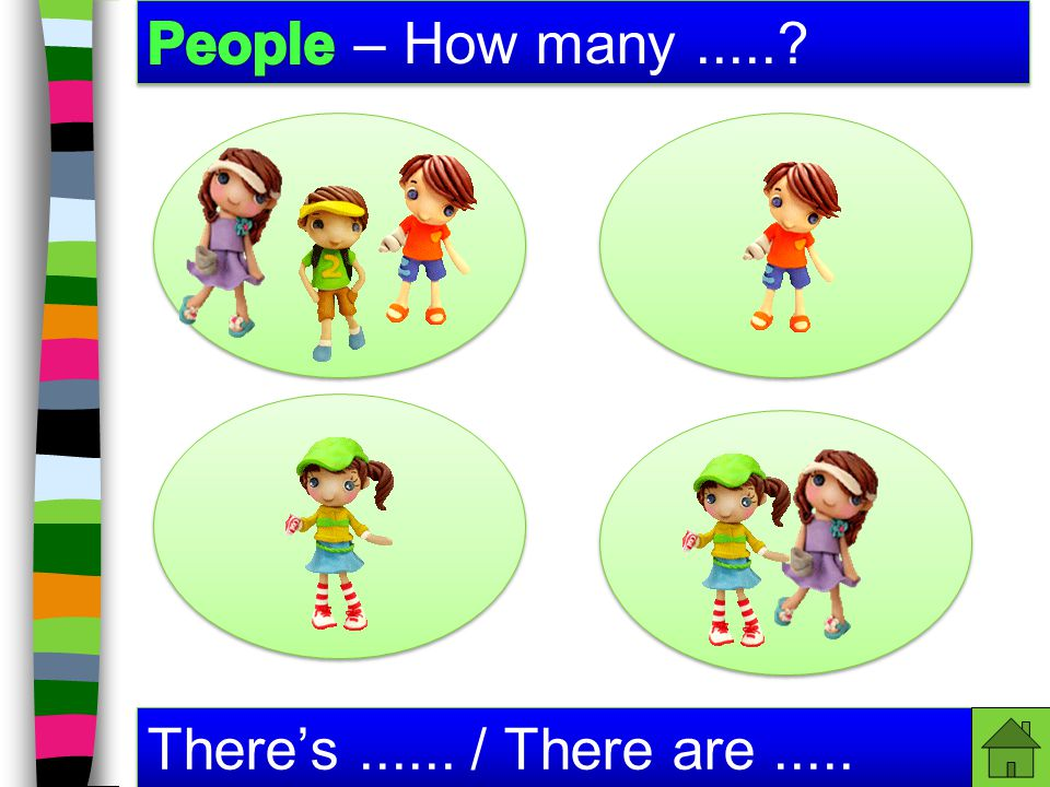 People – How many ..... There's ...... / There are .....
