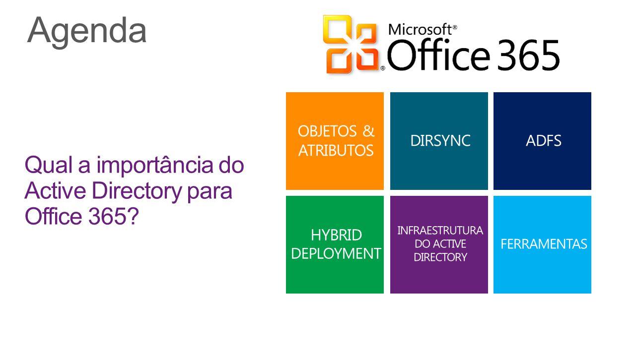 Agenda Qual a importância do Active Directory para Office 365