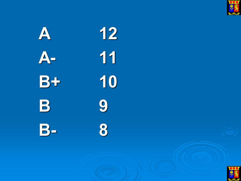 A 12 A- 11 B+ 10 B 9 B- 8