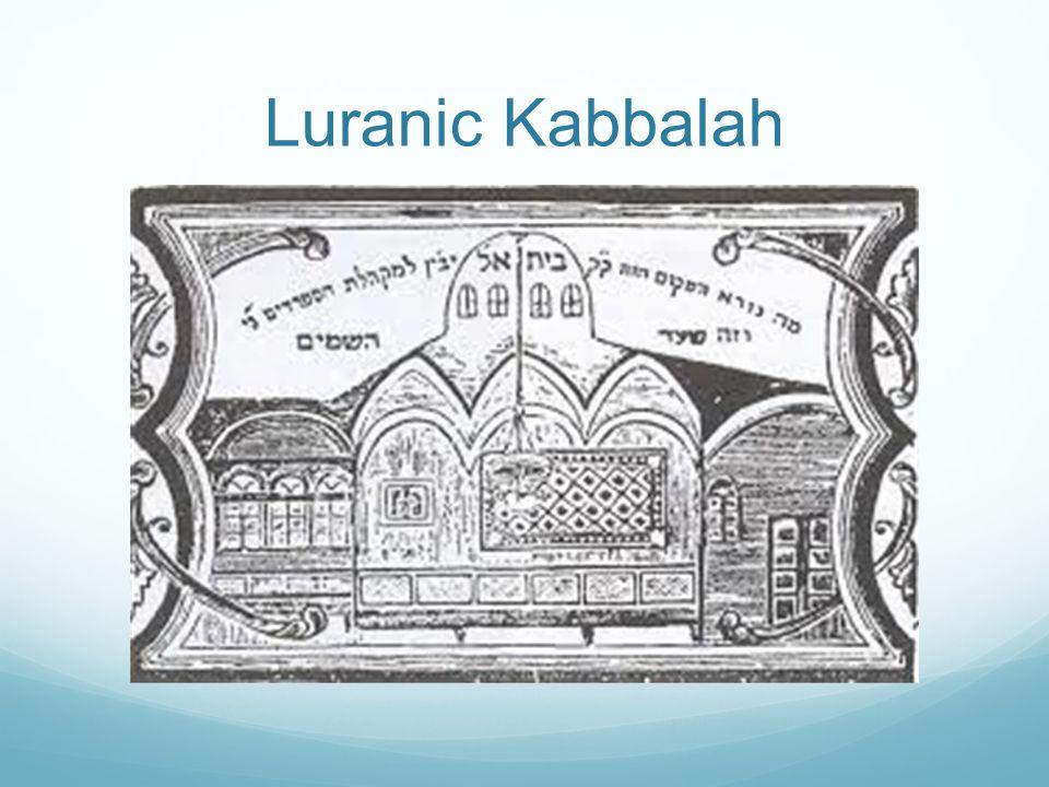 Luranic Kabbalah