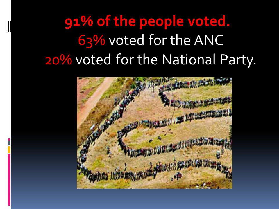 20% voted for the National Party.