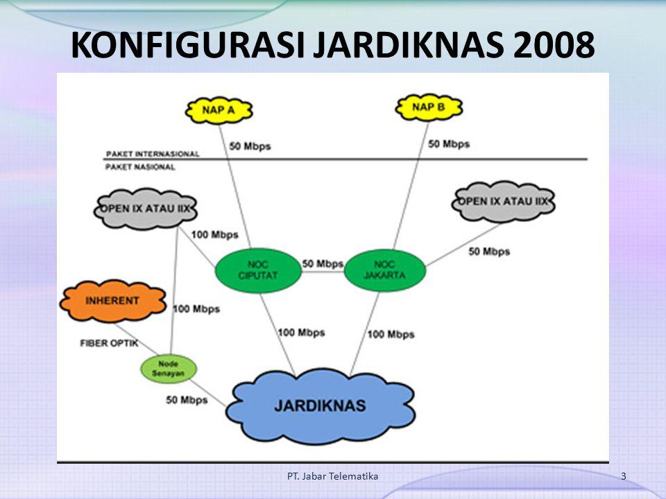 KONFIGURASI JARDIKNAS 2008
