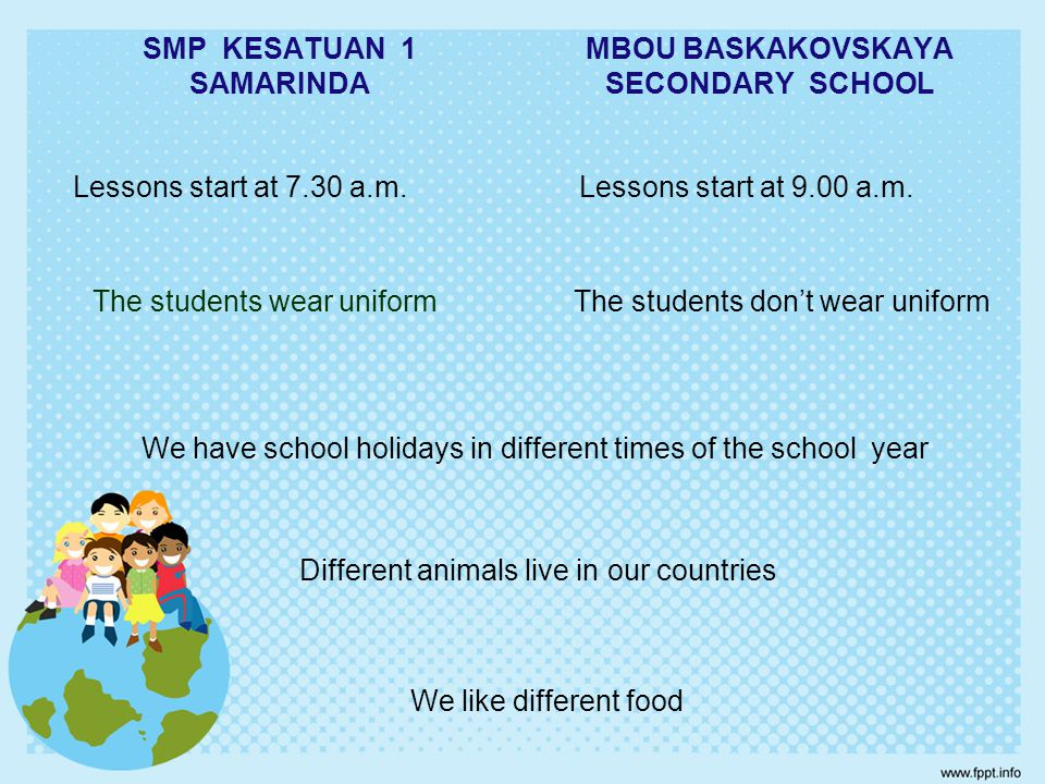 SMP KESATUAN 1 SAMARINDA MBOU BASKAKOVSKAYA SECONDARY SCHOOL