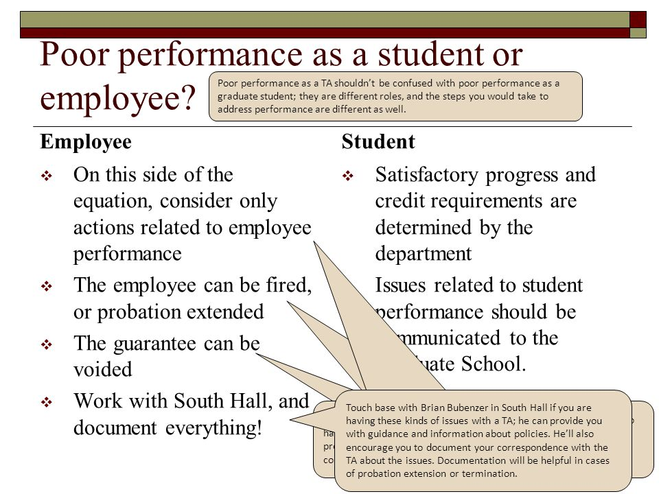 Poor performance as a student or employee