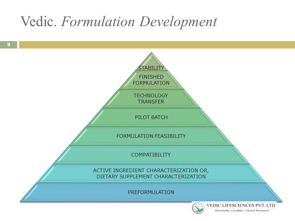 Vedic. Formulation Development