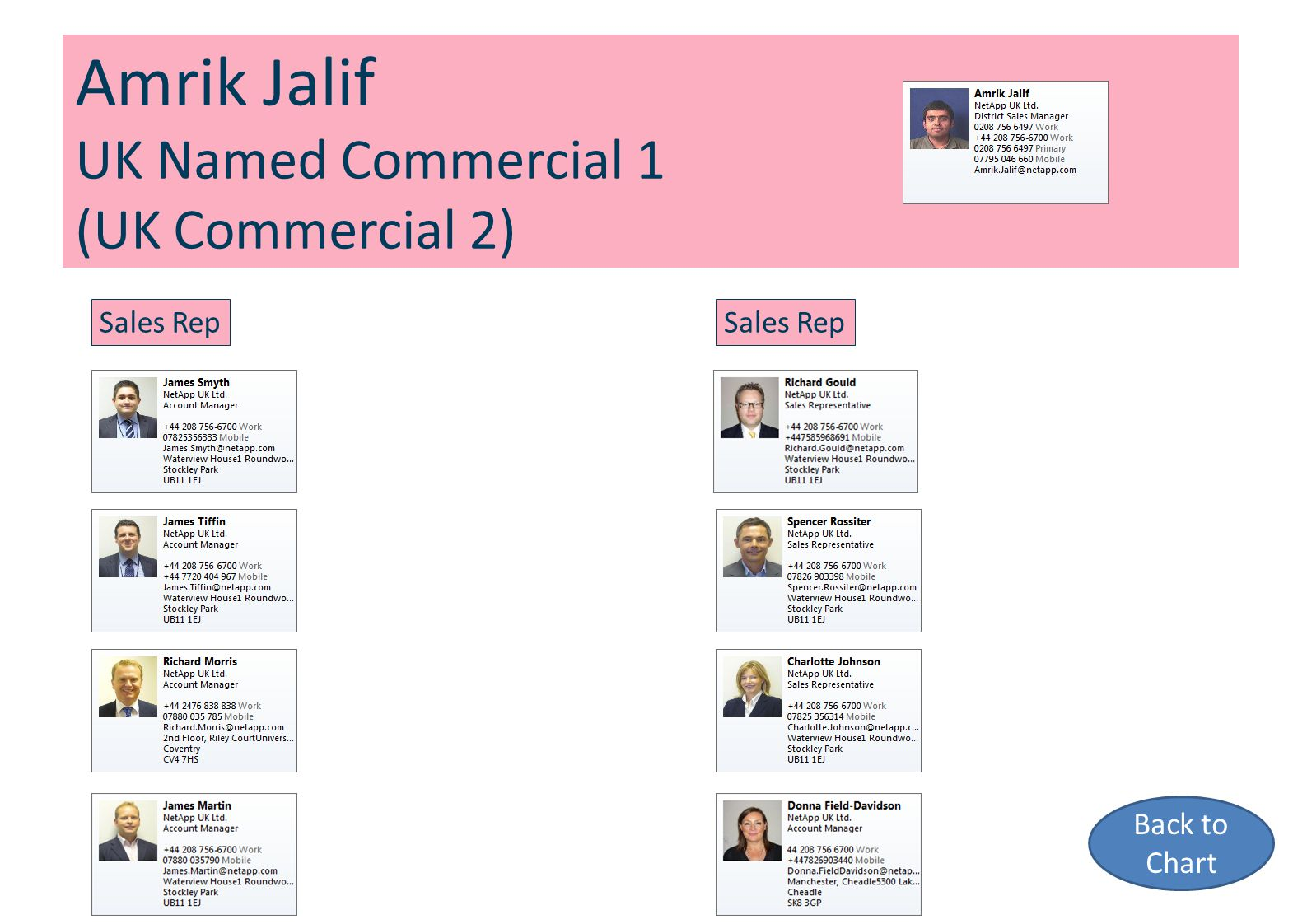 Amrik Jalif UK Named Commercial 1 (UK Commercial 2)