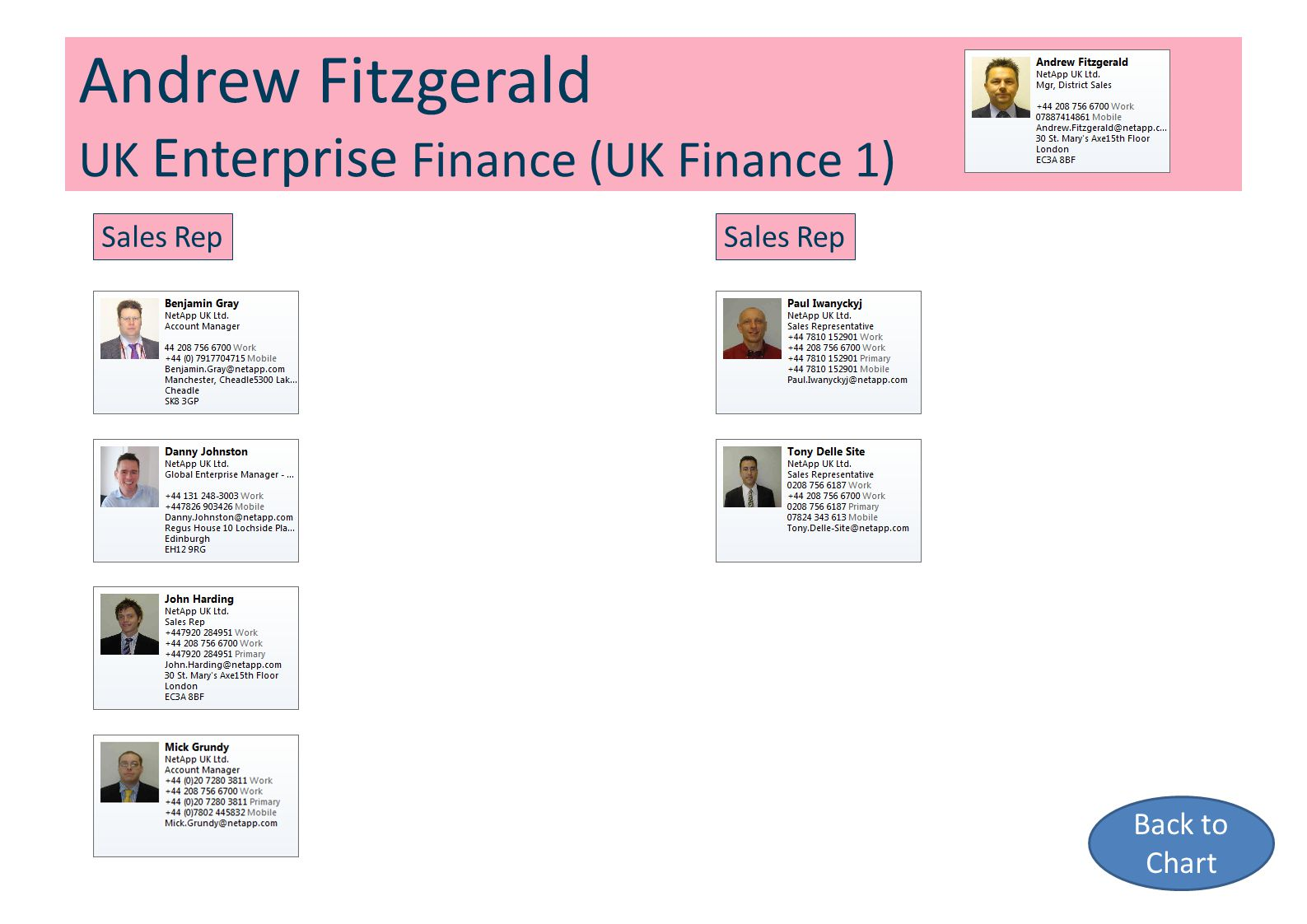 Andrew Fitzgerald UK Enterprise Finance (UK Finance 1)