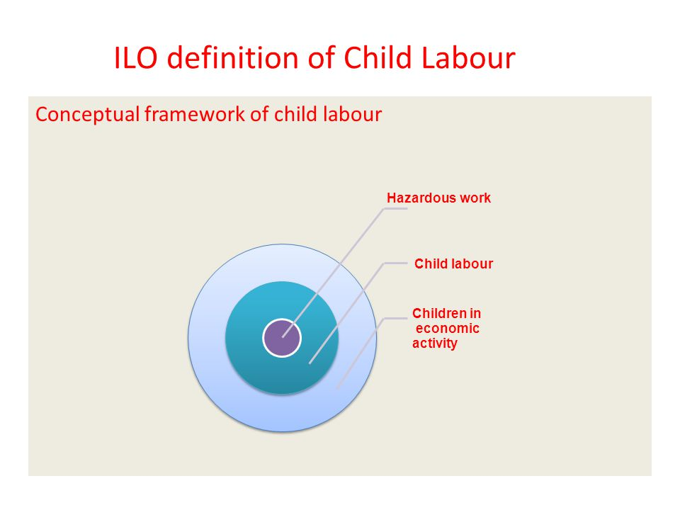 Conceptual framework of child labour