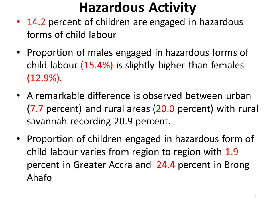 Hazardous Activity 14.2 percent of children are engaged in hazardous forms of child labour.