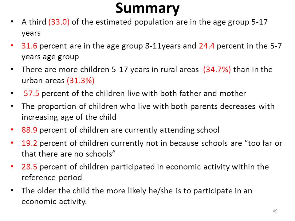 Summary A third (33.0) of the estimated population are in the age group 5-17 years.