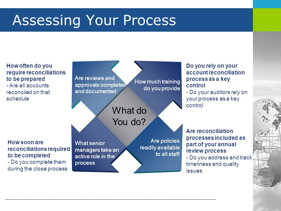 Assessing Your Process