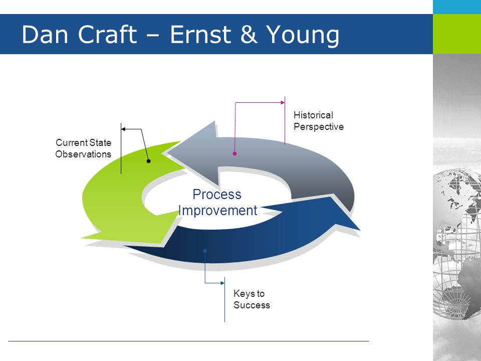Dan Craft – Ernst & Young
