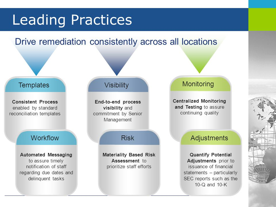Leading Practices Drive remediation consistently across all locations