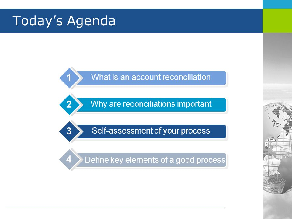 Today's Agenda 1 2 3 4 What is an account reconciliation