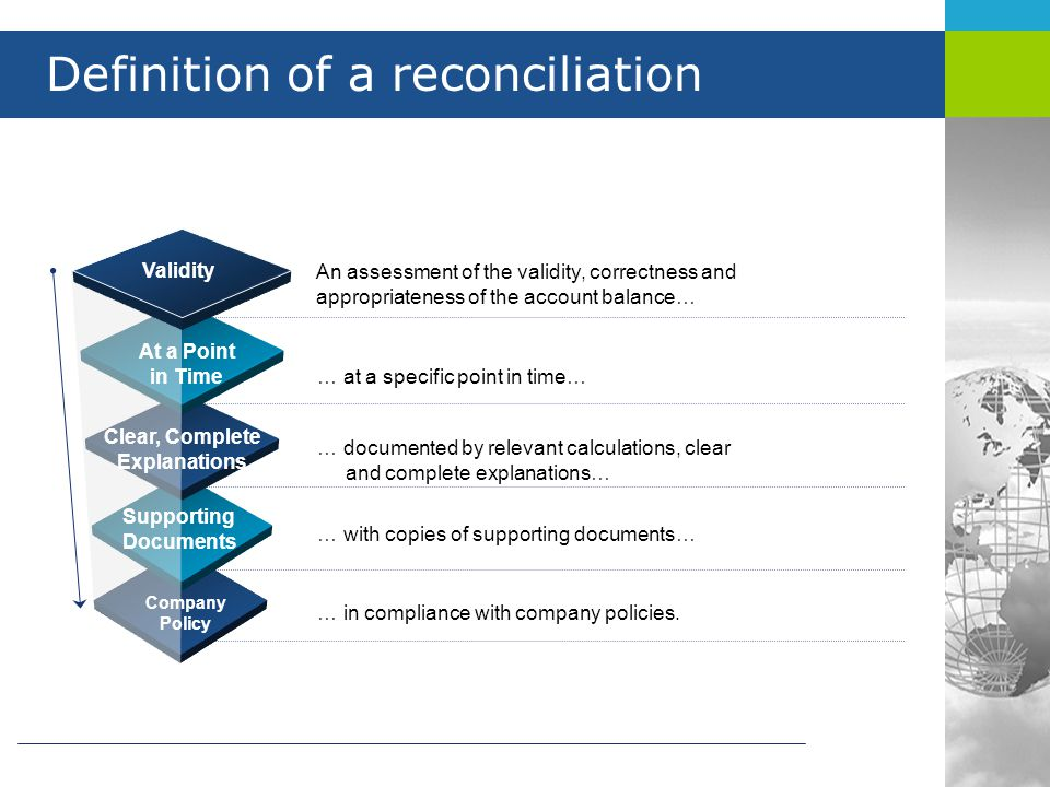Definition of a reconciliation