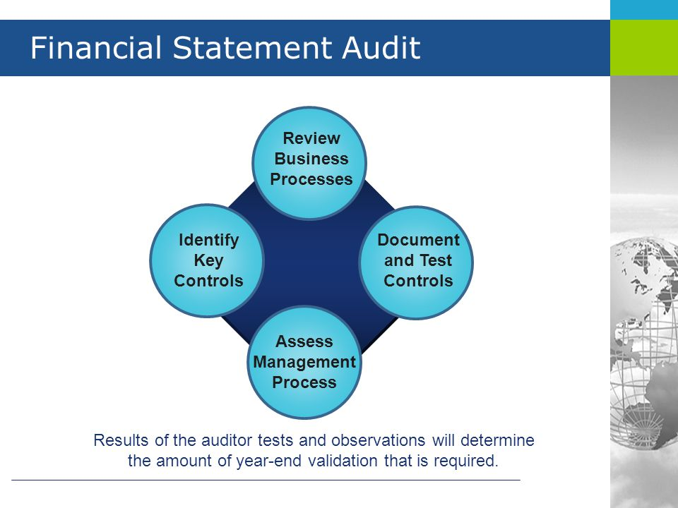 Financial Statement Audit