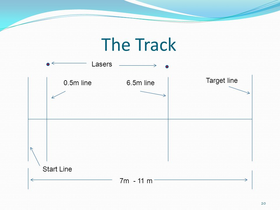 The Track Lasers Target line 0.5m line 6.5m line Start Line 7m - 11 m