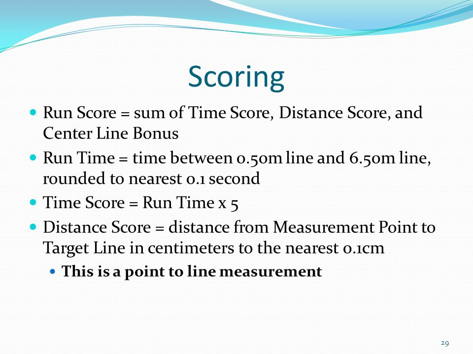 Scoring Run Score = sum of Time Score, Distance Score, and Center Line Bonus.