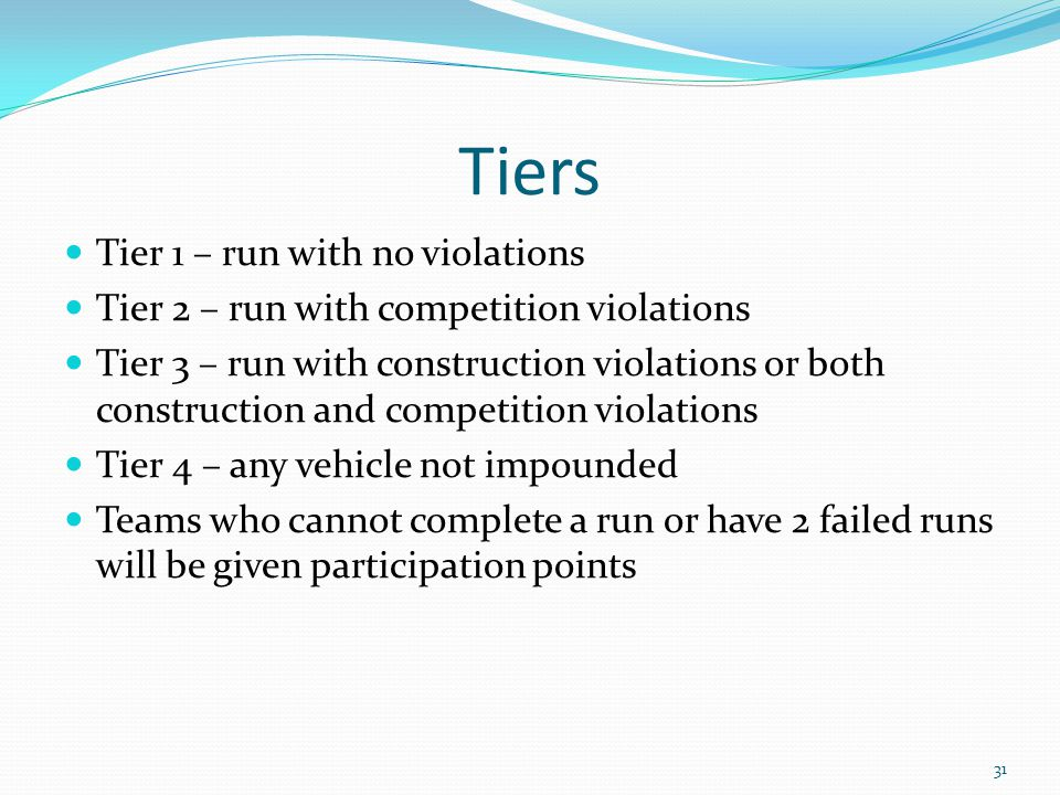 Tiers Tier 1 – run with no violations