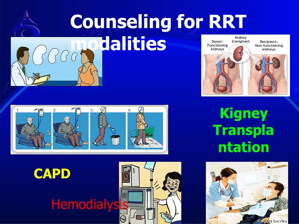 Kigney Transplantation