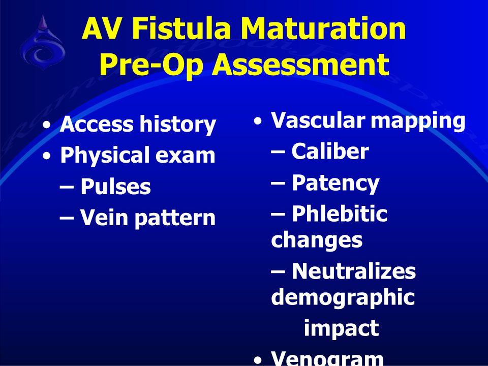 AV Fistula Maturation Pre-Op Assessment