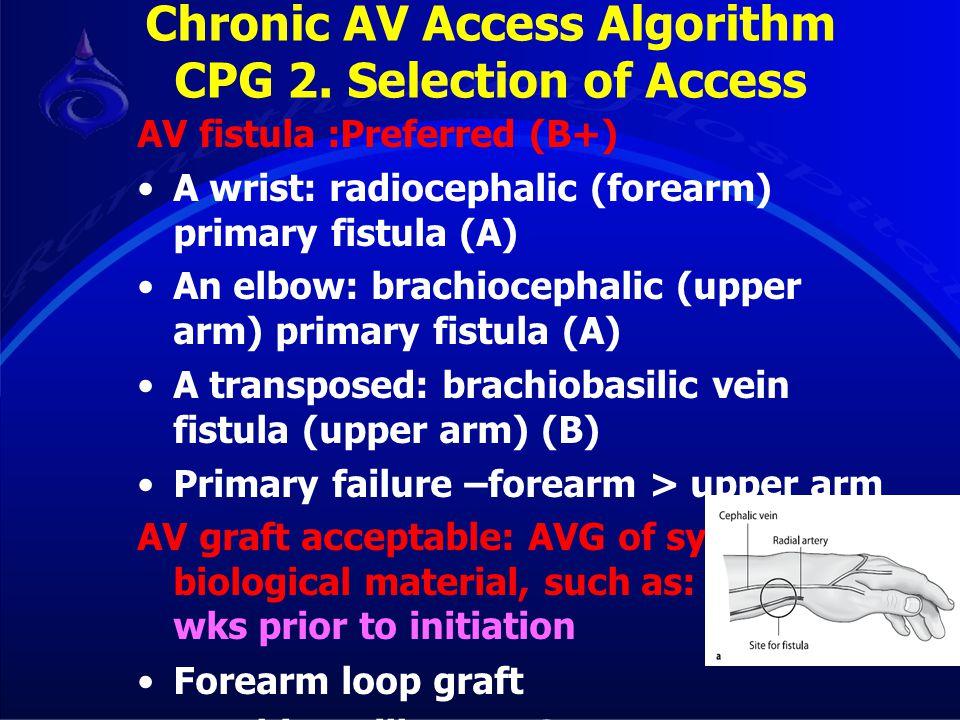 Chronic AV Access Algorithm CPG 2. Selection of Access