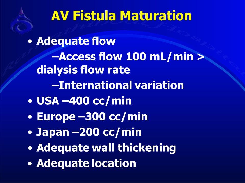 AV Fistula Maturation Adequate flow