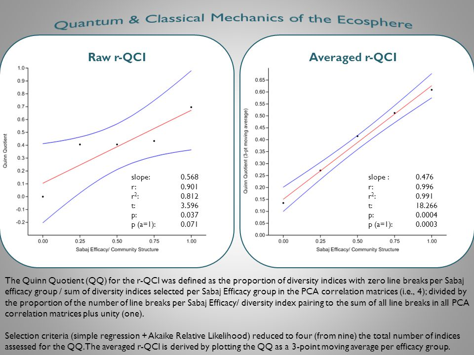 Quantum & Classical Mechanics of the Ecosphere
