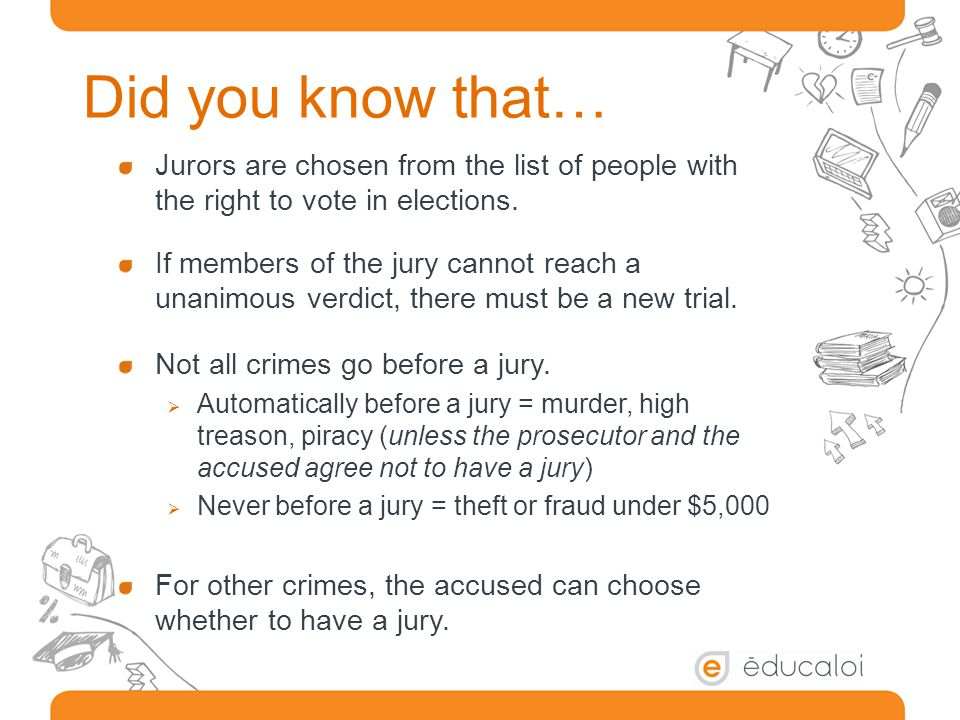 Did you know that… Jurors are chosen from the list of people with the right to vote in elections.