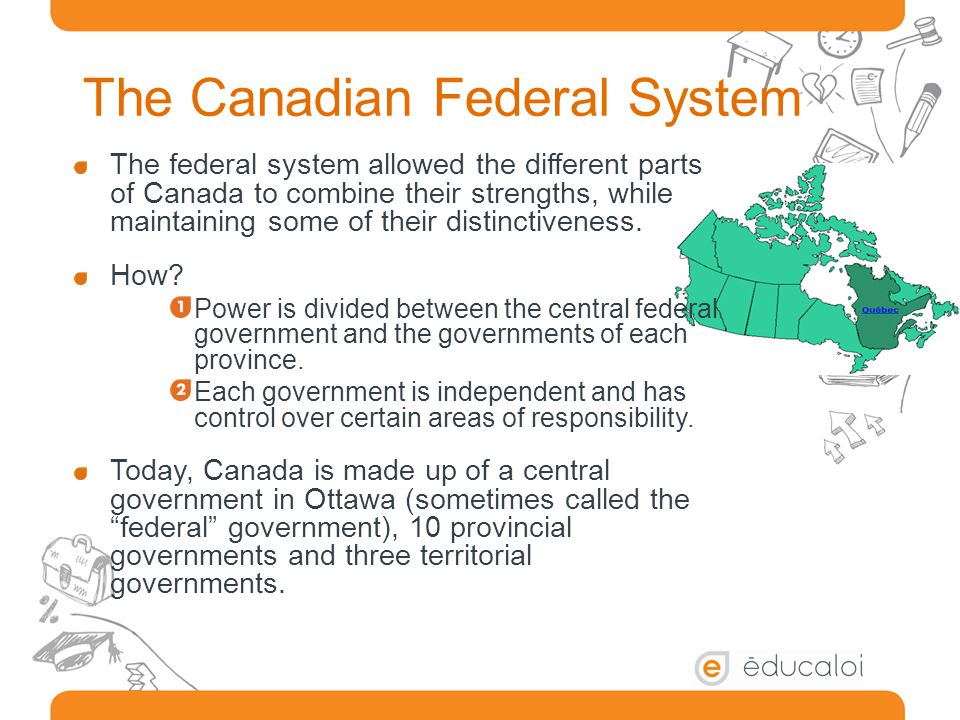 The Canadian Federal System
