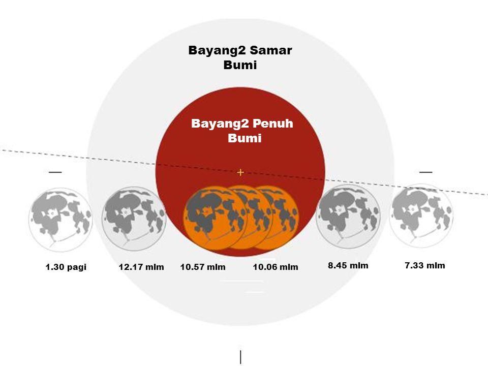 Bayang2 Samar Bumi Bayang2 Penuh Bumi 1.30 pagi 12.17 mlm 10.57 mlm