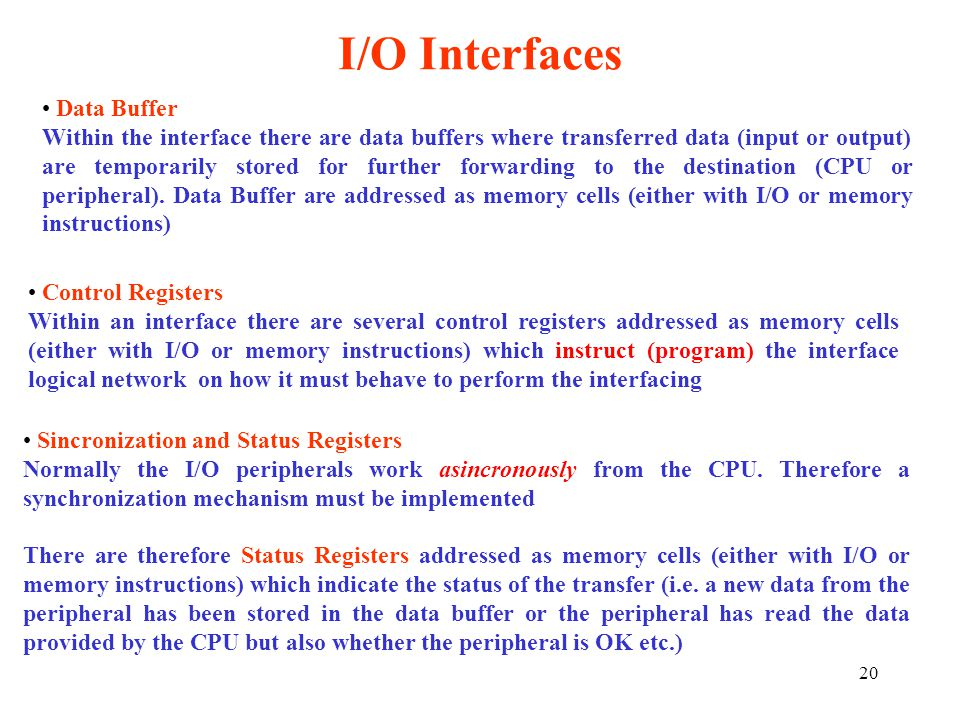 I/O Interfaces Data Buffer