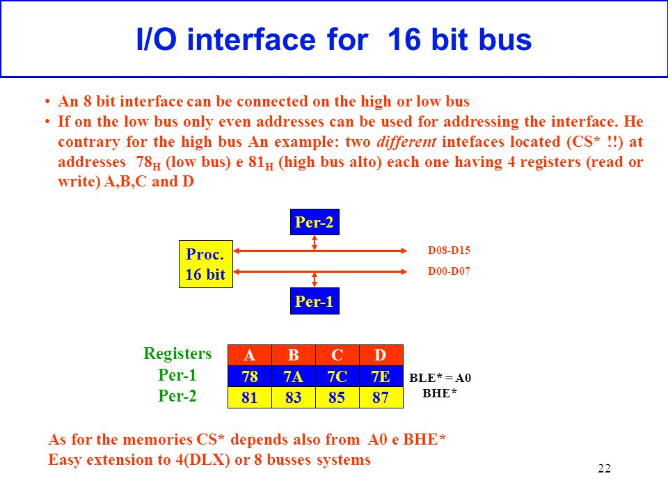 I/O interface for 16 bit bus