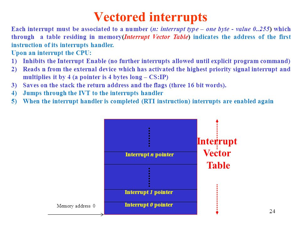 Vectored interrupts Interrupt Vector Table