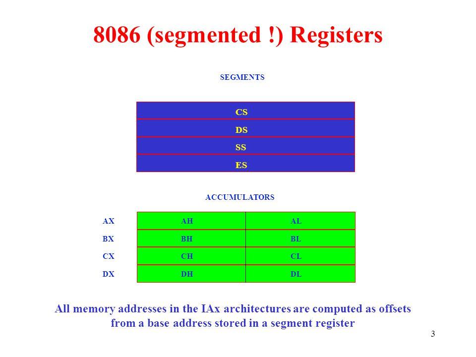 8086 (segmented !) Registers