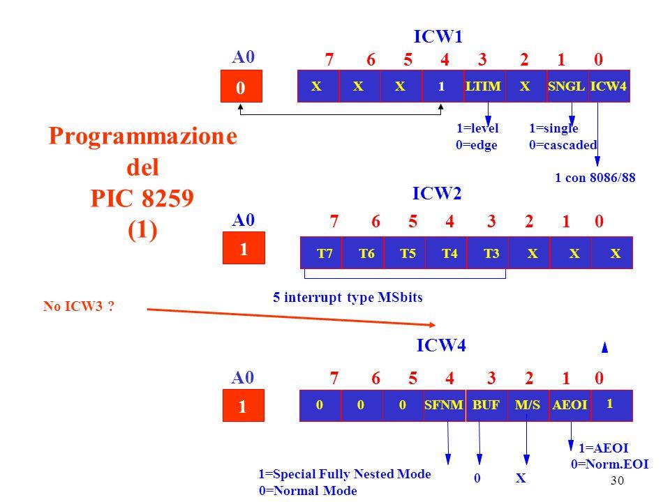 Programmazione del PIC 8259 (1)