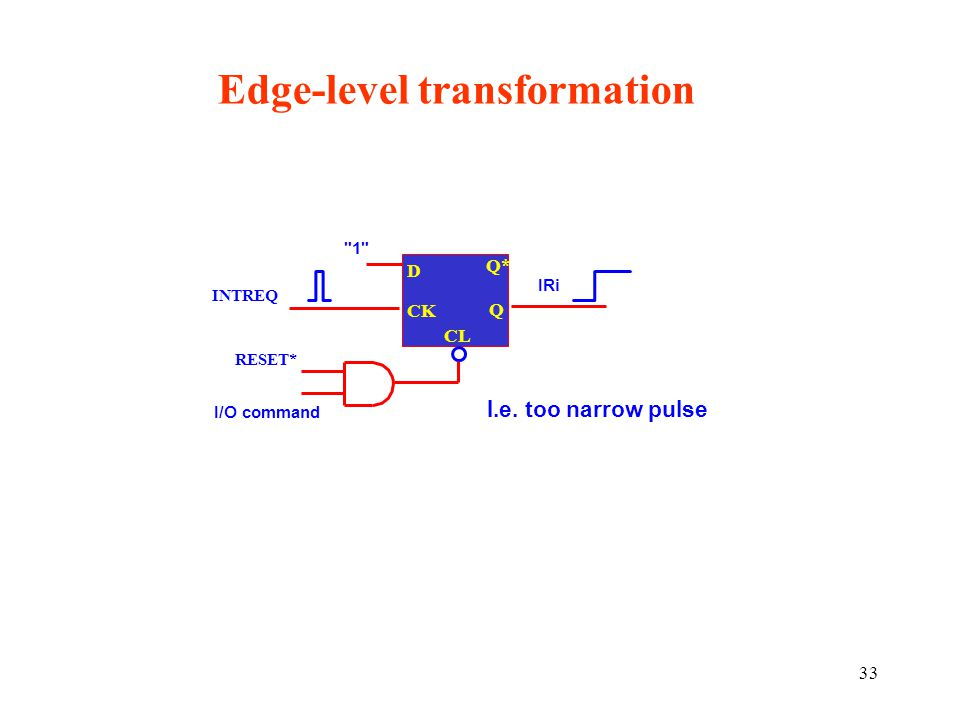 Edge-level transformation