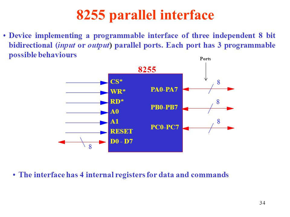 8255 parallel interface