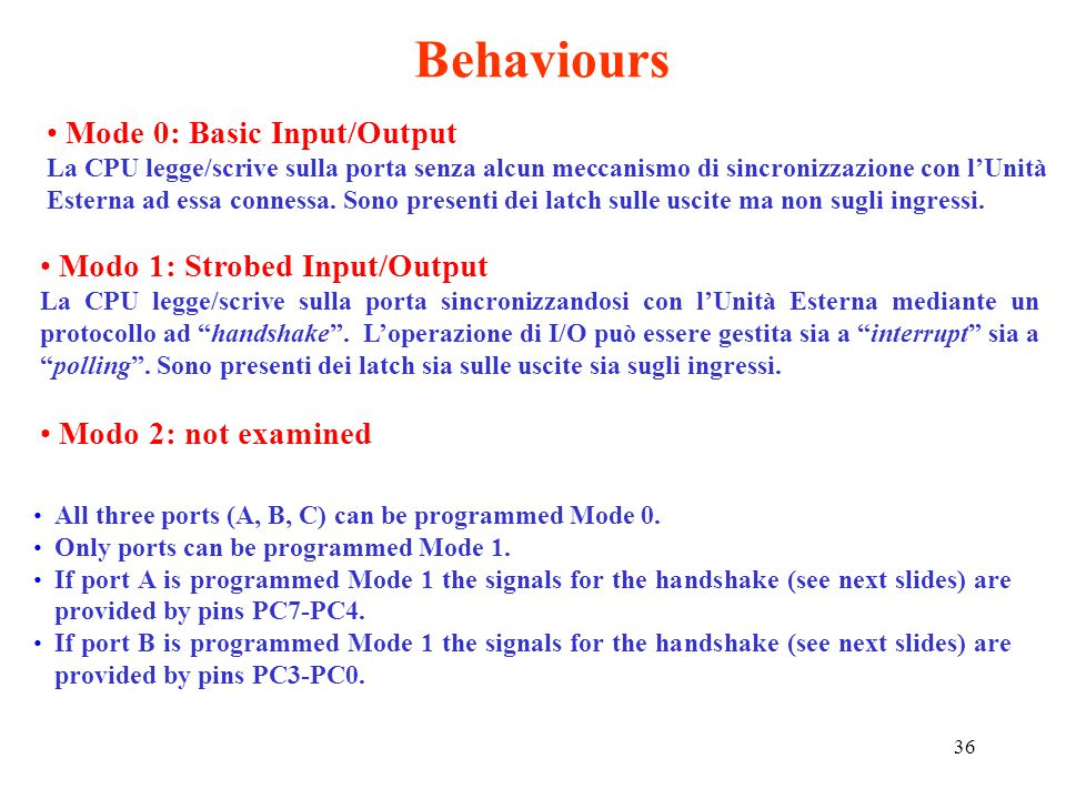 Behaviours Mode 0: Basic Input/Output Modo 1: Strobed Input/Output