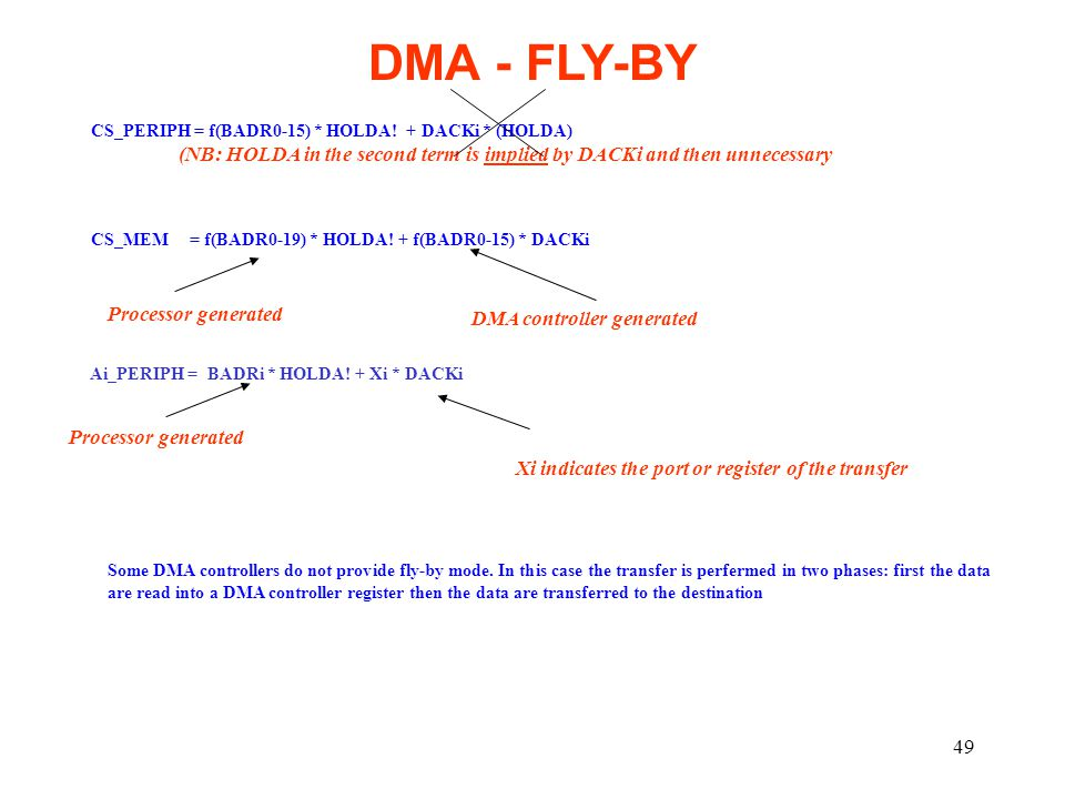 DMA - FLY-BY CS_PERIPH = f(BADR0-15) * HOLDA! + DACKi * (HOLDA) (NB: HOLDA in the second term is implied by DACKi and then unnecessary.
