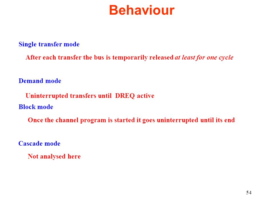 Behaviour Single transfer mode